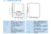 飞利浦SA31254闪存音频视频播放机使用说明书