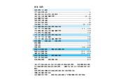 海尔 数码王子冰箱BCD-196DT型 说明书