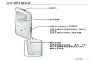 三星YP-S3 MP4播放器简体中文版说明书