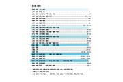 海尔 冰箱BCD-218C/LB型 说明书