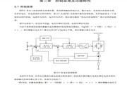 英杰KTY3-1500三相晶闸管交流调压器用户手册