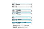 海尔 冰箱BCD-248LA型 说明书