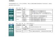 普源精电DS1102CD数字示波器用户手册