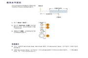 泰克DSA71604示波器用户手册