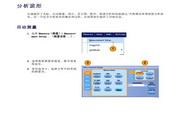 泰克DPO7054数字示波器用户手册