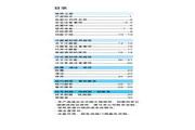 海尔 冰箱BCD-558TY型 说明书