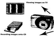 JENOPTIK JD 3300 z3s数码相机说明书
