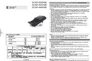 飞利浦SCB1440NB型电池充电器说明书