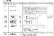 蒙德(MODROL)EI-700- 200H变频器说明书