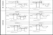 蒙德(MODROL)EI-700- 060H变频器说明书