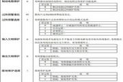 蒙德(MODROL)EI-700- 050H变频器说明书