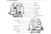 博飞BTS-820系列全站仪说明书