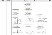 蒙德(MODROL)EI-700- 040H变频器说明书