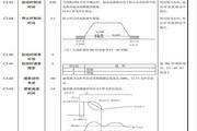 蒙德(MODROL)EI-700- 030H变频器说明书