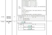 蒙德(MODROL)EI-700- 007H变频器说明书
