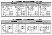蒙德(MODROL)IMS-F3-4075变频器说明书