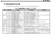 蒙德(MODROL)IMS-F3-4055变频器说明书