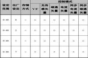 蒙德(MODROL)IMS-F3-4037变频器说明书