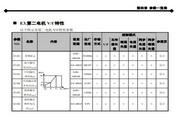蒙德(MODROL)IMS-F3-4030变频器说明书