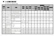 蒙德(MODROL)IMS-F3-4022变频器说明书