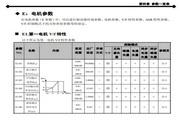 蒙德(MODROL)IMS-F3-47P5变频器说明书