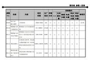 <p>蒙德(MODROL)IMS-F3-43P7变频器说明书</p>