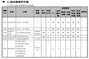 蒙德(MODROL)IMS-F3-41P5变频器说明书