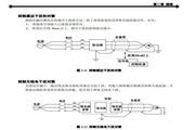 蒙德(MODROL)IMS-GF3-4075变频器说明书