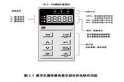 蒙德(MODROL)IMS-GF3-4018变频器说明书