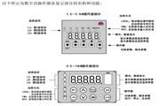 蒙德(MODROL)IMS-GF3-4011变频器说明书