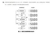 蒙德(MODROL)IMS-GF3-45P5变频器说明书
