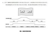 蒙德(MODROL)IMS-GF3-42P2变频器说明书