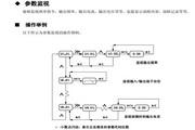 蒙德(MODROL)IMS-GL3-4018变频器说明书