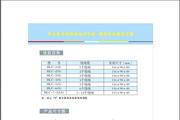 徽力HLC-4(S)电流互感器二次侧过电压保护器说明书