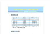 徽力HLC-9(S)电流互感器二次侧过电压保护器说明书