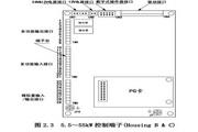 蒙德(MODROL)IMS-MF-4055变频器说明书
