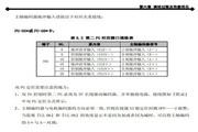 蒙德(MODROL)IMS-MF-4037变频器说明书