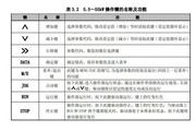 蒙德(MODROL)IMS-MF-4022变频器说明书