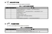 蒙德(MODROL)IMS-MF-47P5变频器说明书