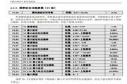 能士(NSA)NSA80-2000G43变频器说明书