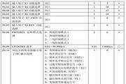 能士(NSA)NSA80-1320G43变频器说明书