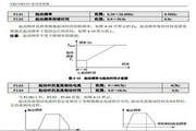 能士(NSA)NSA80-0550P43变频器说明书