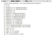 能士(NSA)NSA80-0220G43变频器说明书