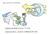 OMRON 3G3RV-A4075变频器说明书