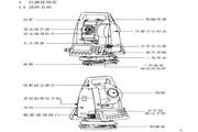 博飞BTS-815CL型全站仪说明书