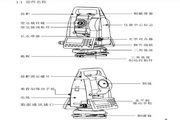 博飞BTS-815CHL型全站仪说明书