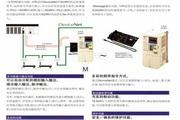OMRON 3G3RV-A2110变频器说明书