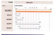 OMRON 3G3RV-A2055变频器说明书