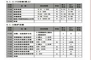 紫日(CHZIRI)ZVF9-P2200T4变频器说明书