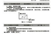 紫日(CHZIRI)ZVF9-G3150T4变频器说明书